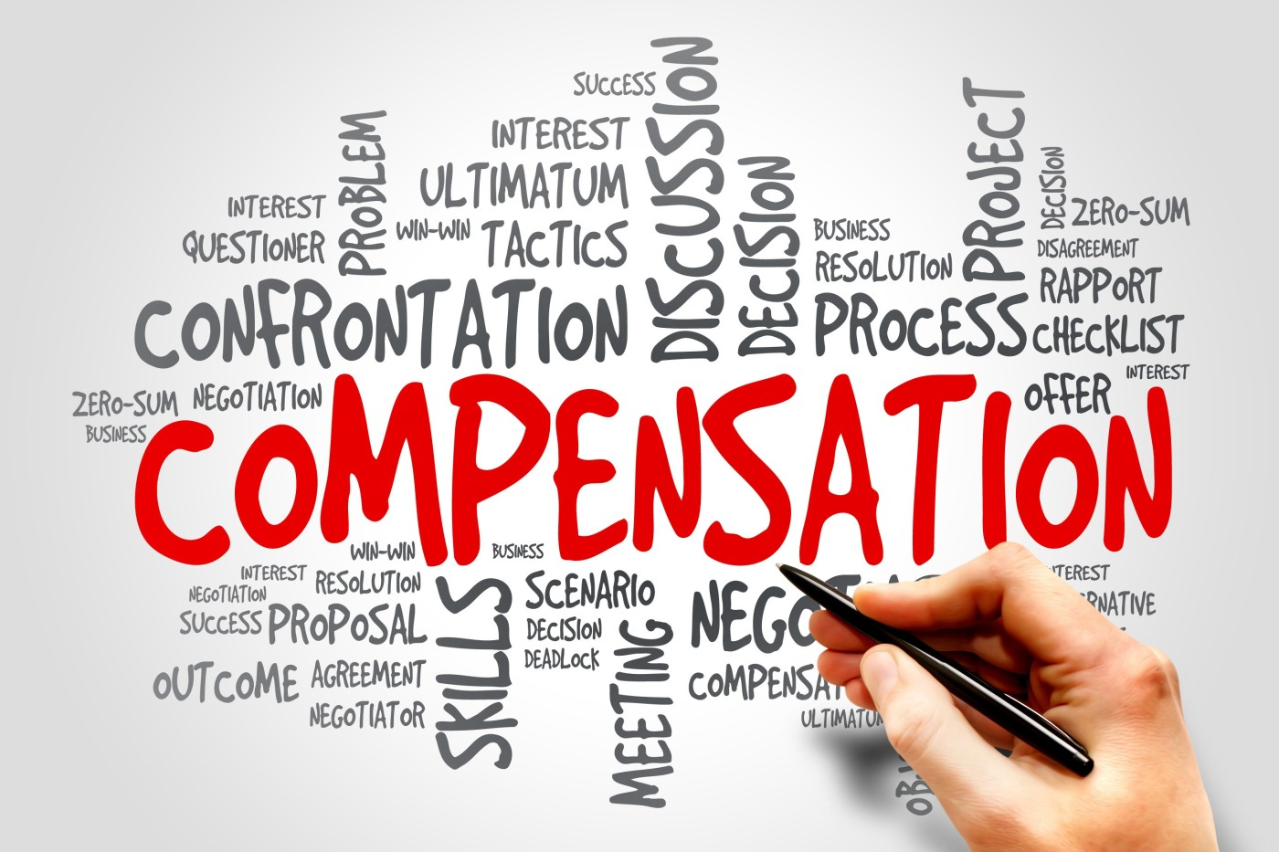 Compensation word cloud, business concept
